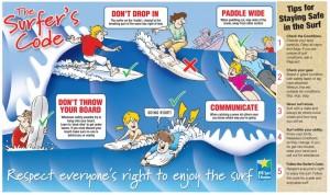 surfers-code